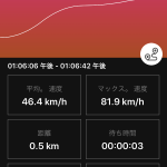 GRONDEMENT(グロンドマン) 日本製ドライブVベルト トゥデイ(AF61 67) ディオ(AF62 68)